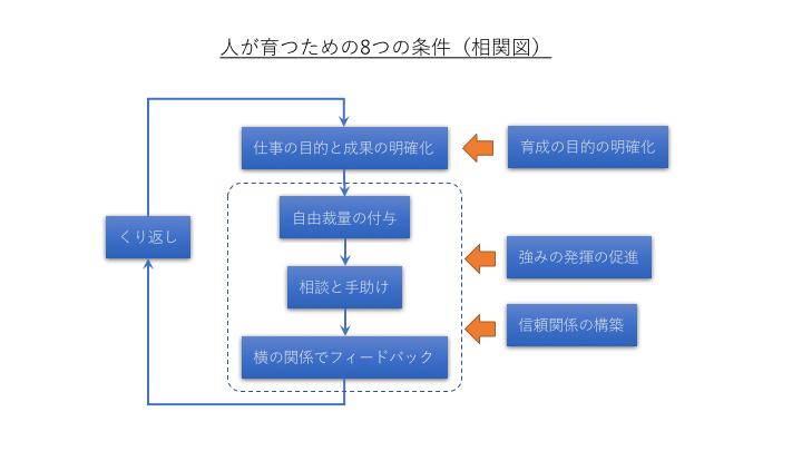 http://www.kozure-hitsuji.com/items/538c245300e7eb0961f3167e08f38f91660296ae.png